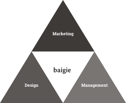 baigie 1.Marketing 2.Design 3.Manamgement