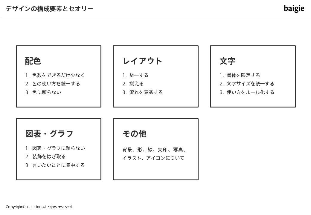 デザインの基本要素