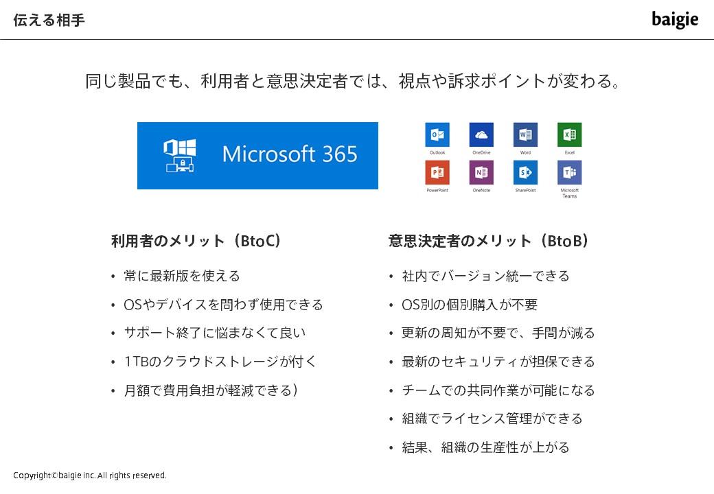 Microsoft365の例