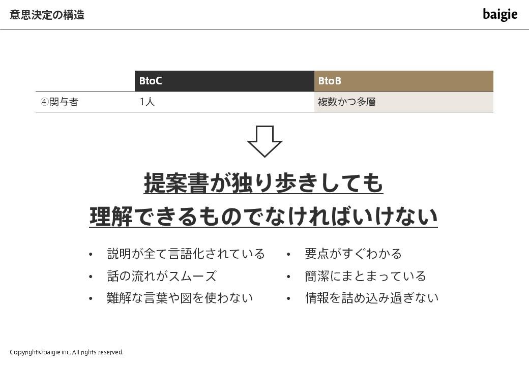 BtoBの特性2
