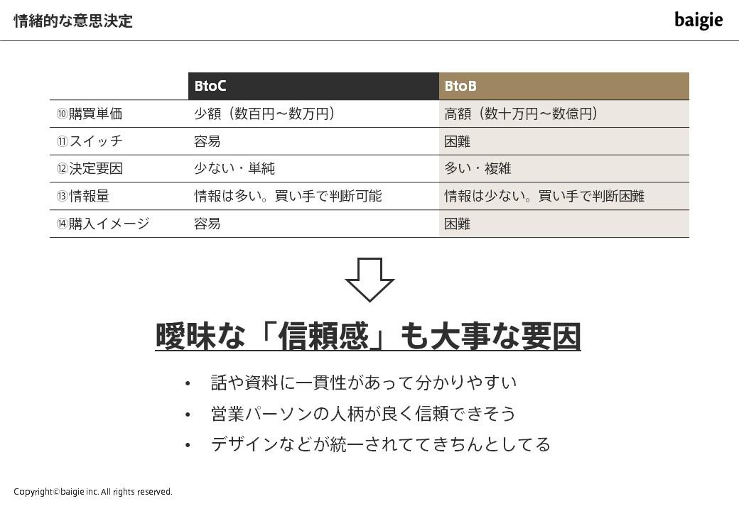 BtoBの特性4