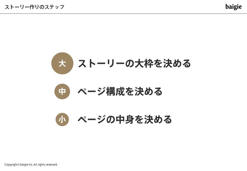 ストーリー作りの3ステップ