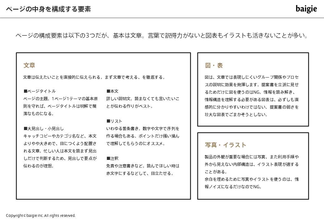 ページの構成要素