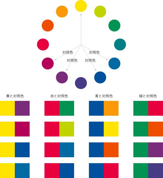 3色以上の色を組み合わせた配色です。トーンや色相を合わせるというルールがあるわけではありませんが、同一トーン内で規則性のある色を選択すると、比較的まとまり