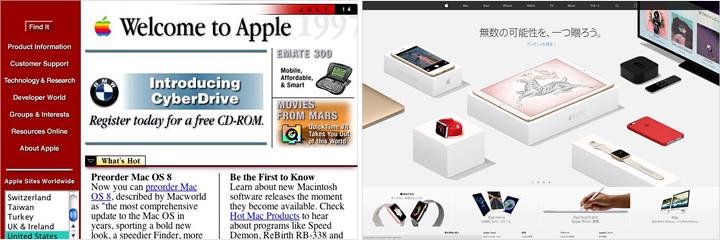 AppleのWebサイトの変遷
